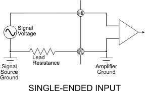 Illustration of one singled-ended input circuit